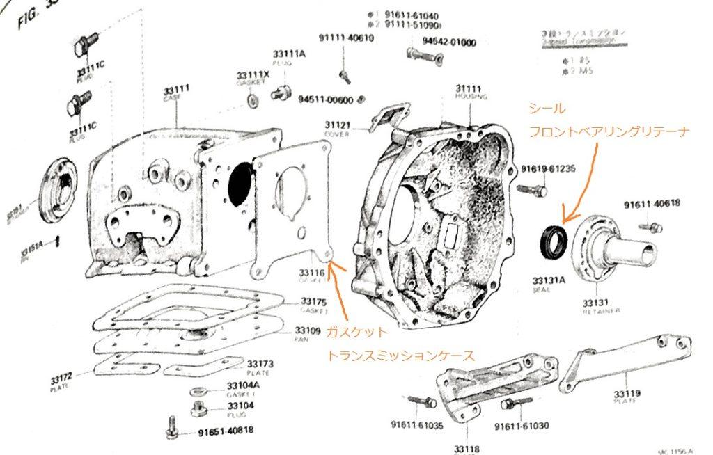 トランスミッションの分解図とシールとガスケットの位置